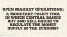 open_market_operations